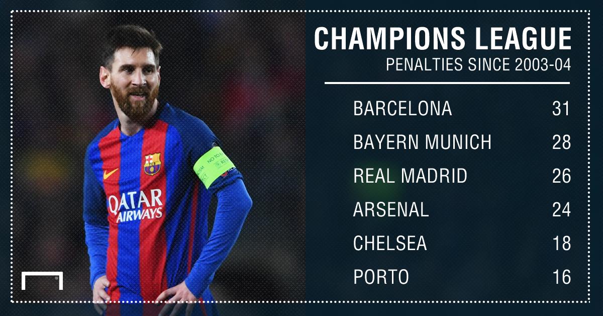Lionel Messi UCL GFX