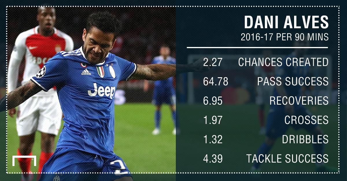 Dani Alves Juventus 16 17