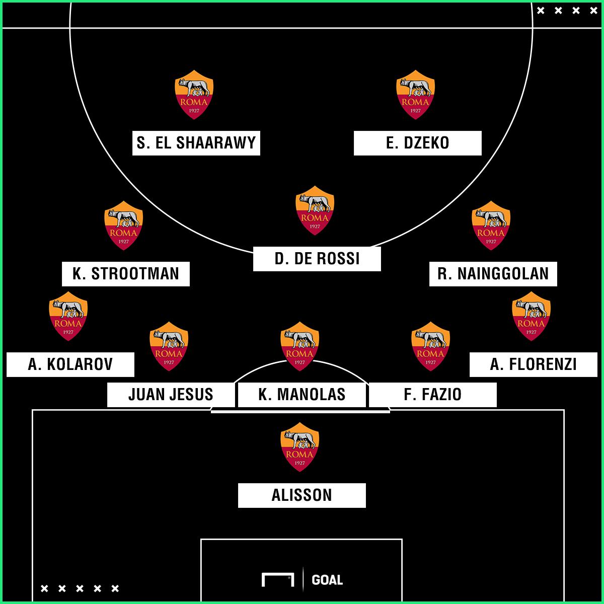 Roma Liverpool   23042018