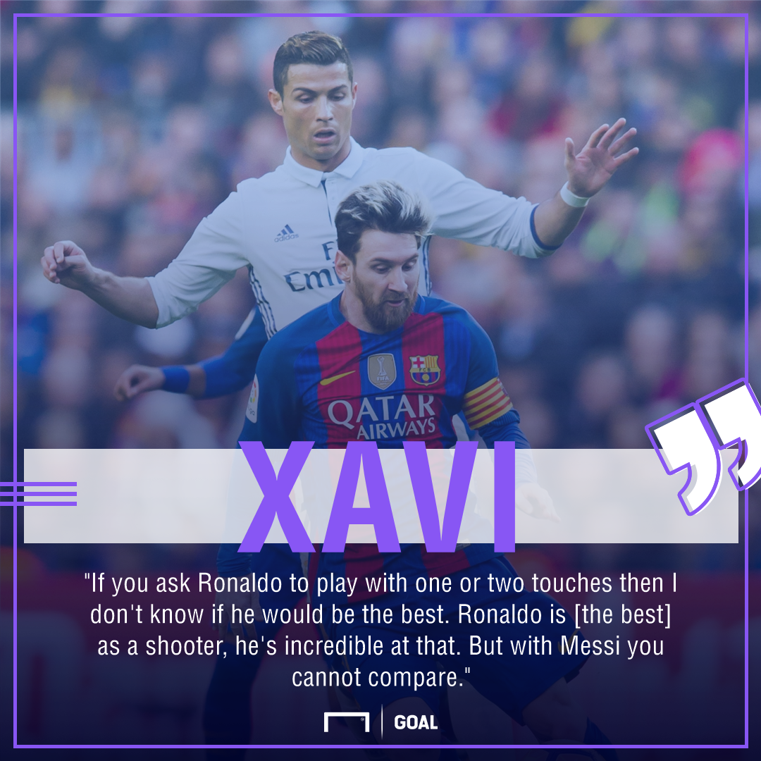 Xavi Lionel Messi Cristiano Ronaldo comparison
