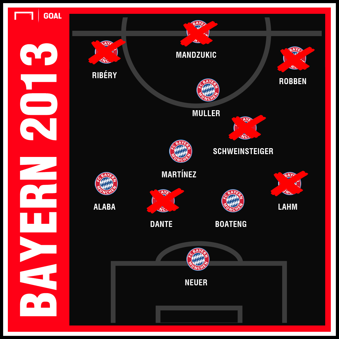 GFX Bayern 2013