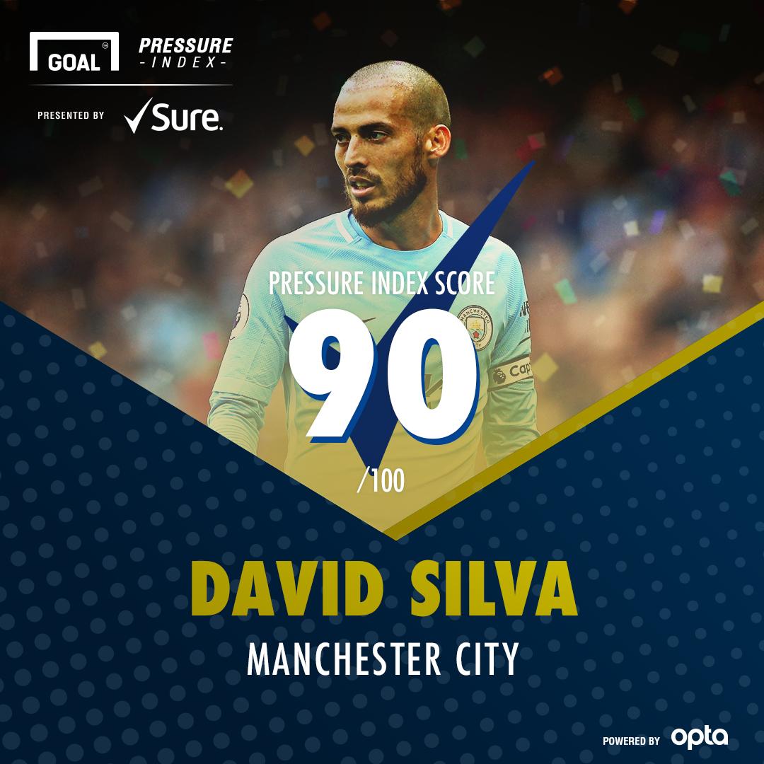 Sure TOTS Silva