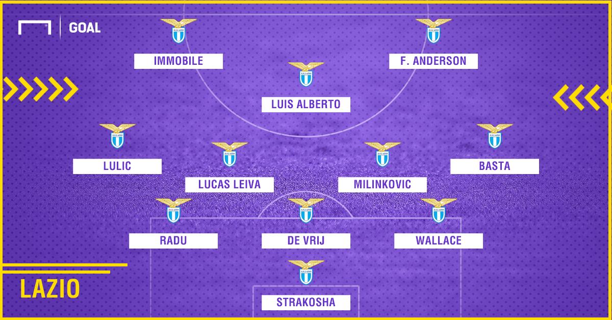 Lazio PS ita