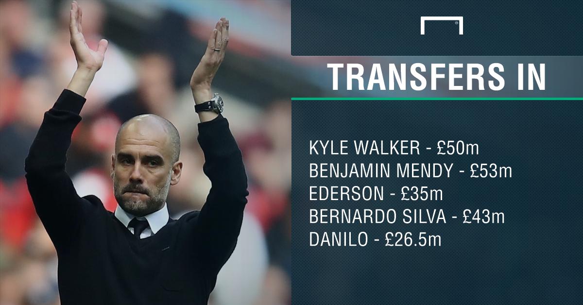 Man City transfers in