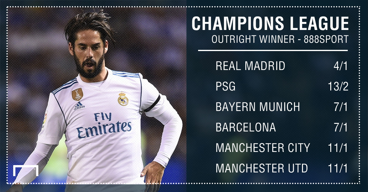 GFX STATS CHAMPIONS LEAGUE OUTRIGHT