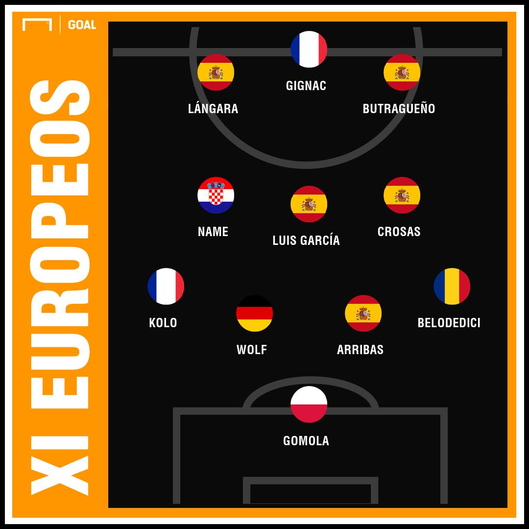 XI Ideal europeos