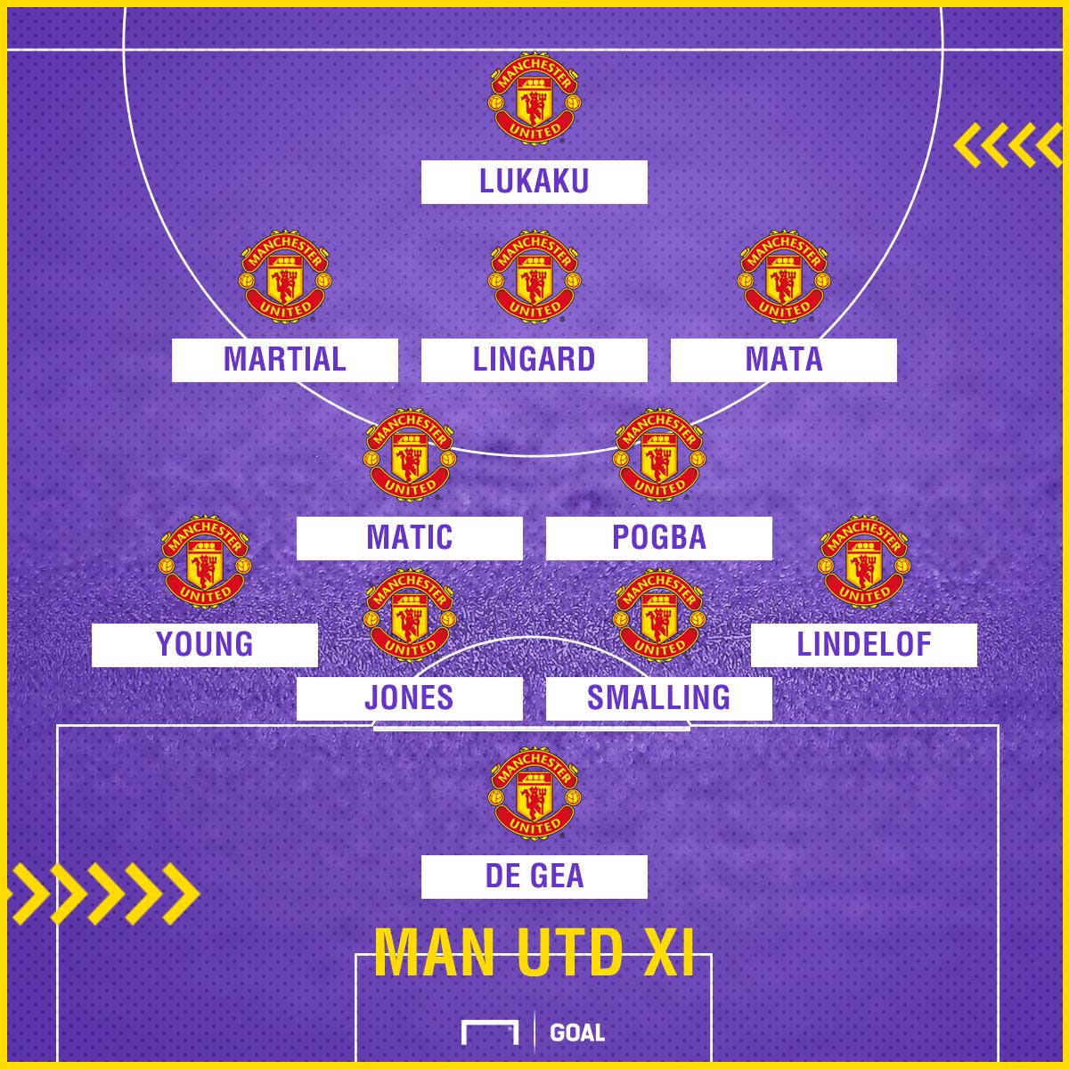 Man Utd XI