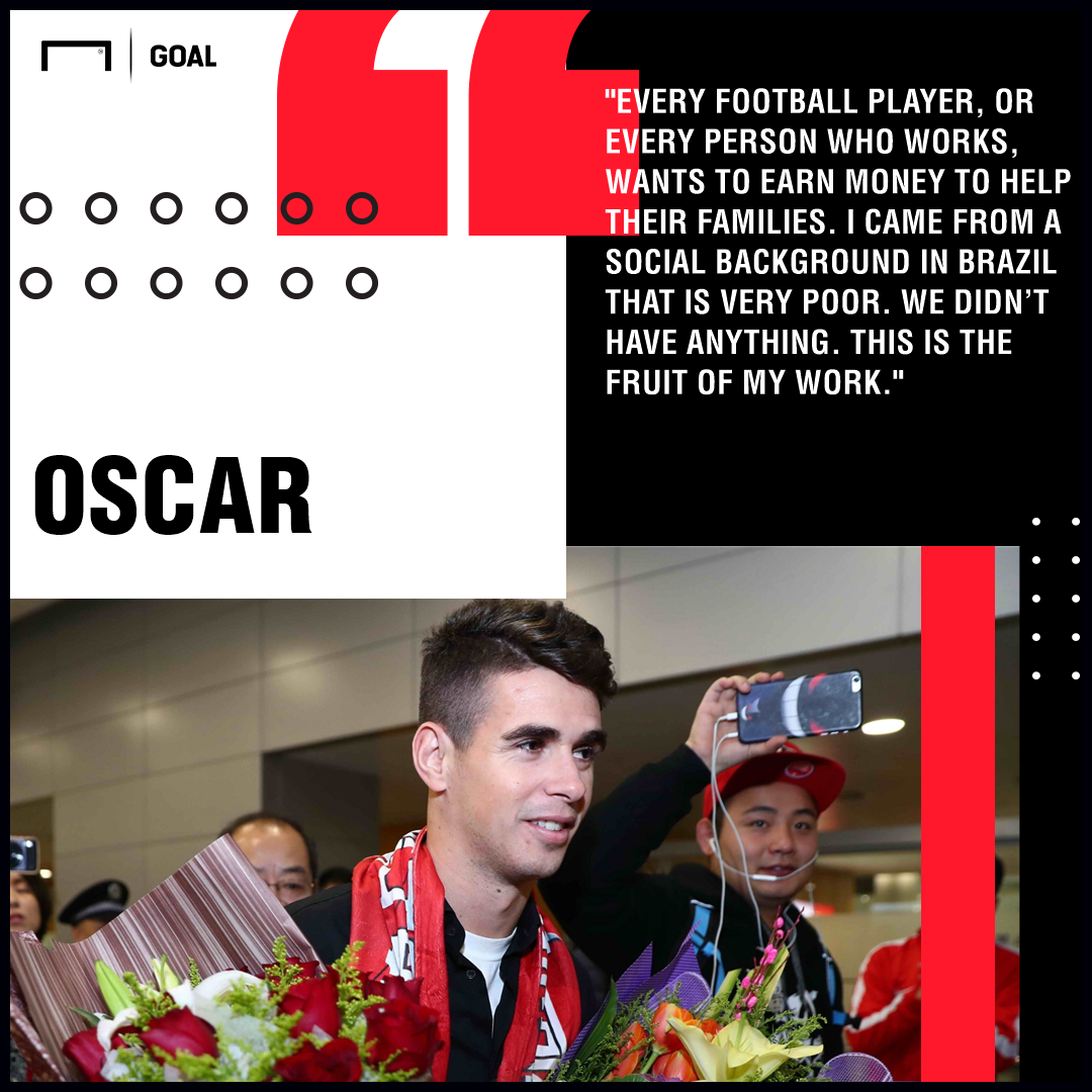 What Has Happened To Oscar? The Ex-Chelsea Wonderkid Paid £21m A Year In China