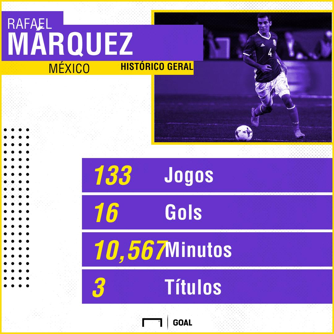 Copa 2018  Por que Rafa Márquez treina com uniforme sem patrocínio ... d874a753d8246