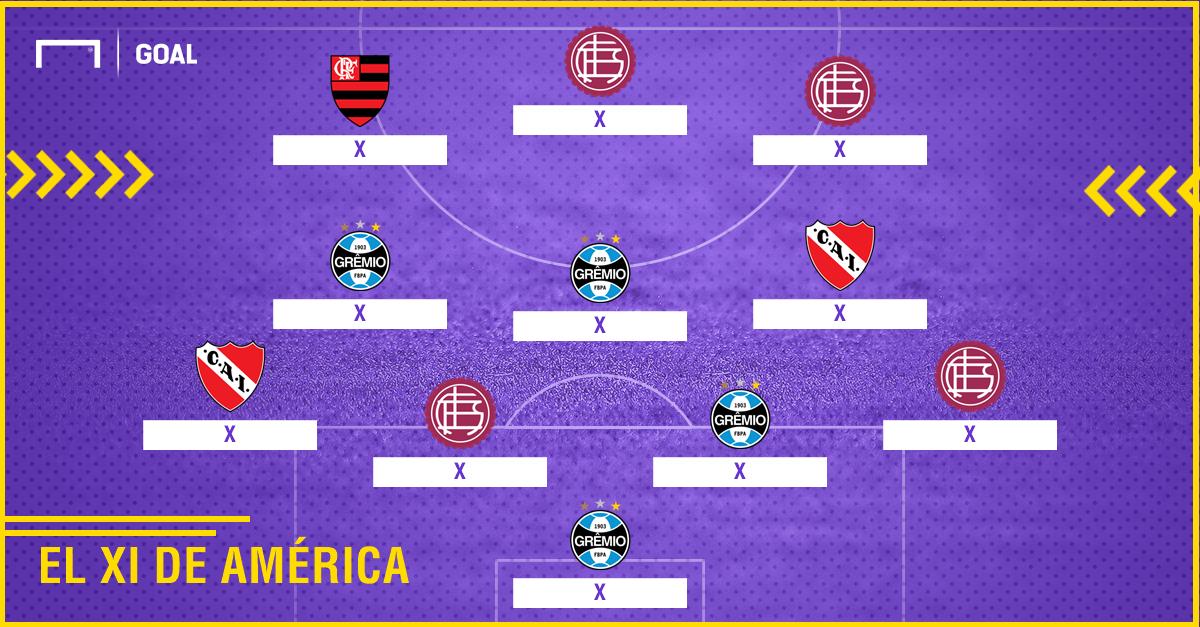 El once ideal de América en el 2017 — Con Paolo Guerrero