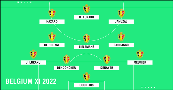 Belgium 2022 XI PS