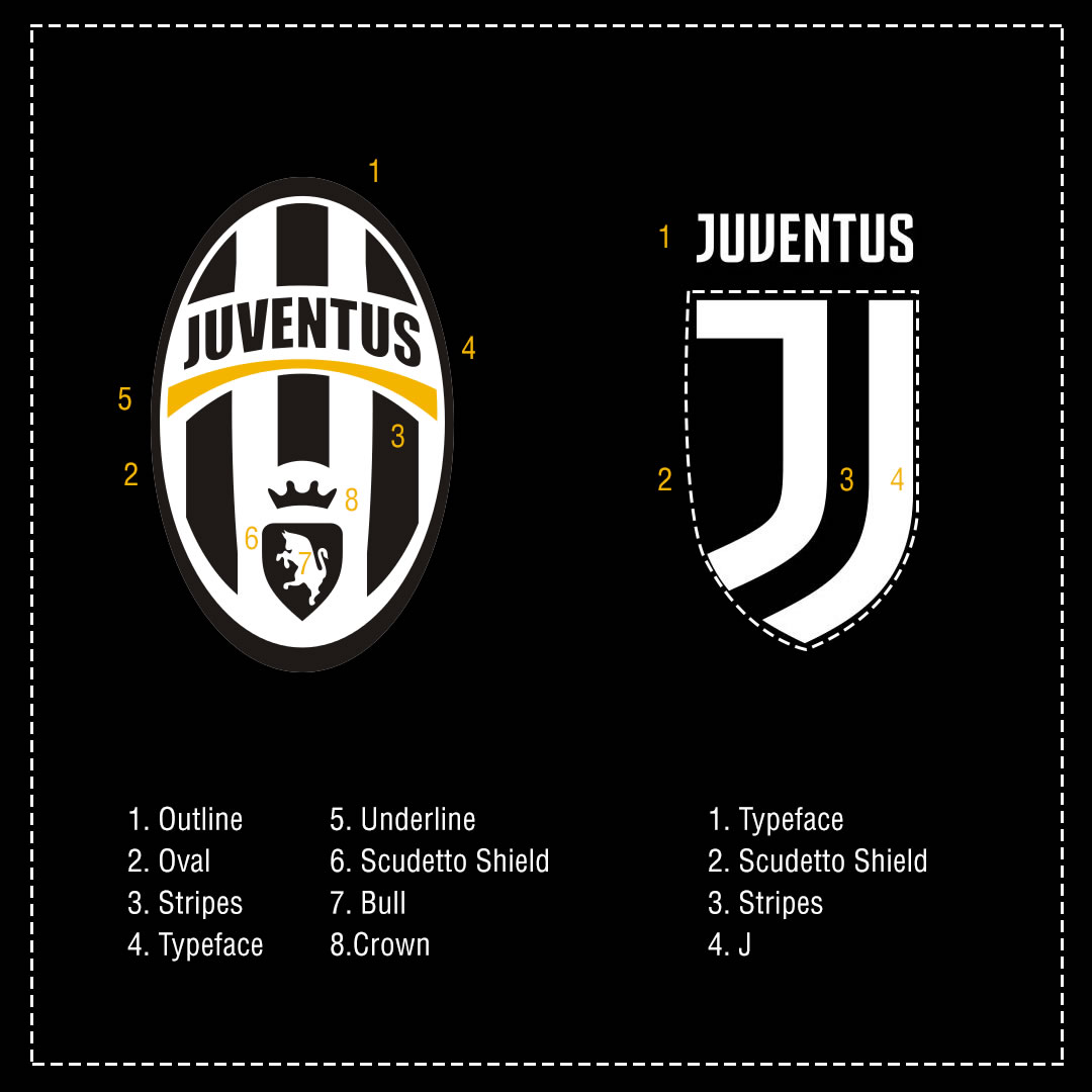 We Love The New Juventus Logo And Heres Why Its So Important