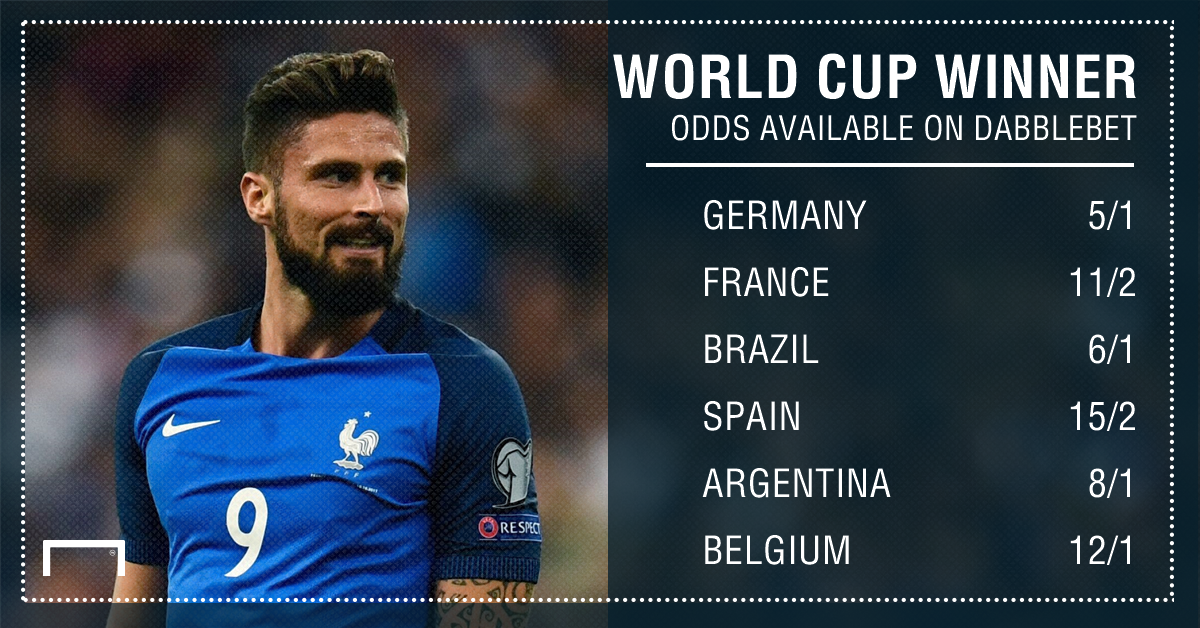 world cup winner odds