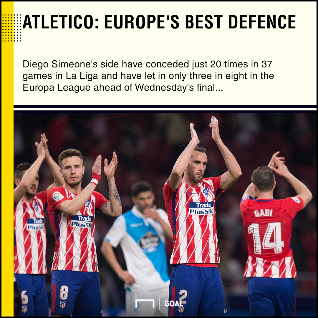 Atletico defence graphic
