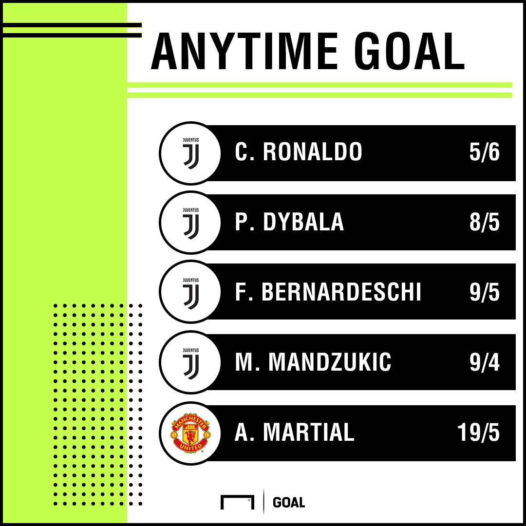 Juventus Manchester United scorers
