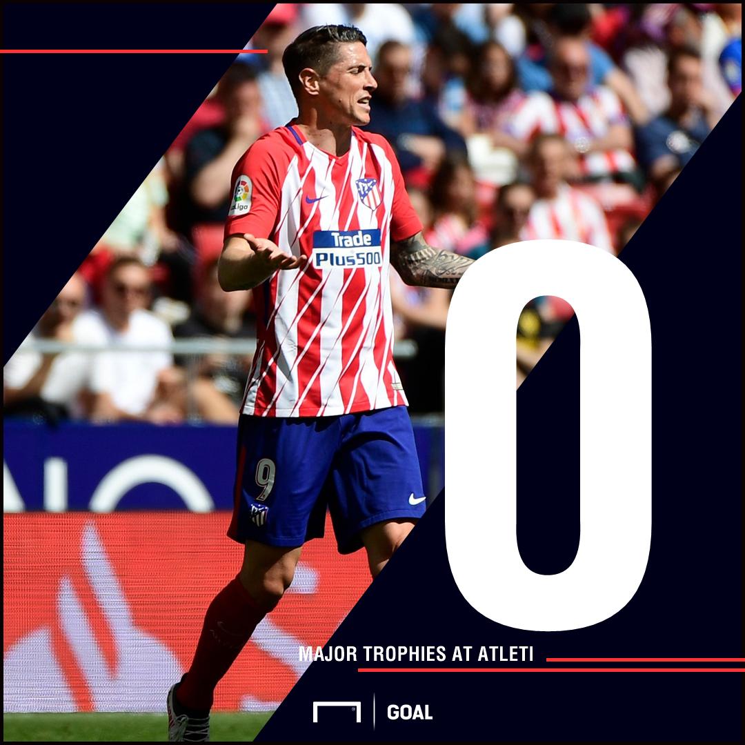 Fernando Torres Atletico graphic