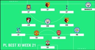 Best XI : ทีมยอดเยี่ยมพรีเมียร์ลีก 2018-2019 สัปดาห์ที่ 21