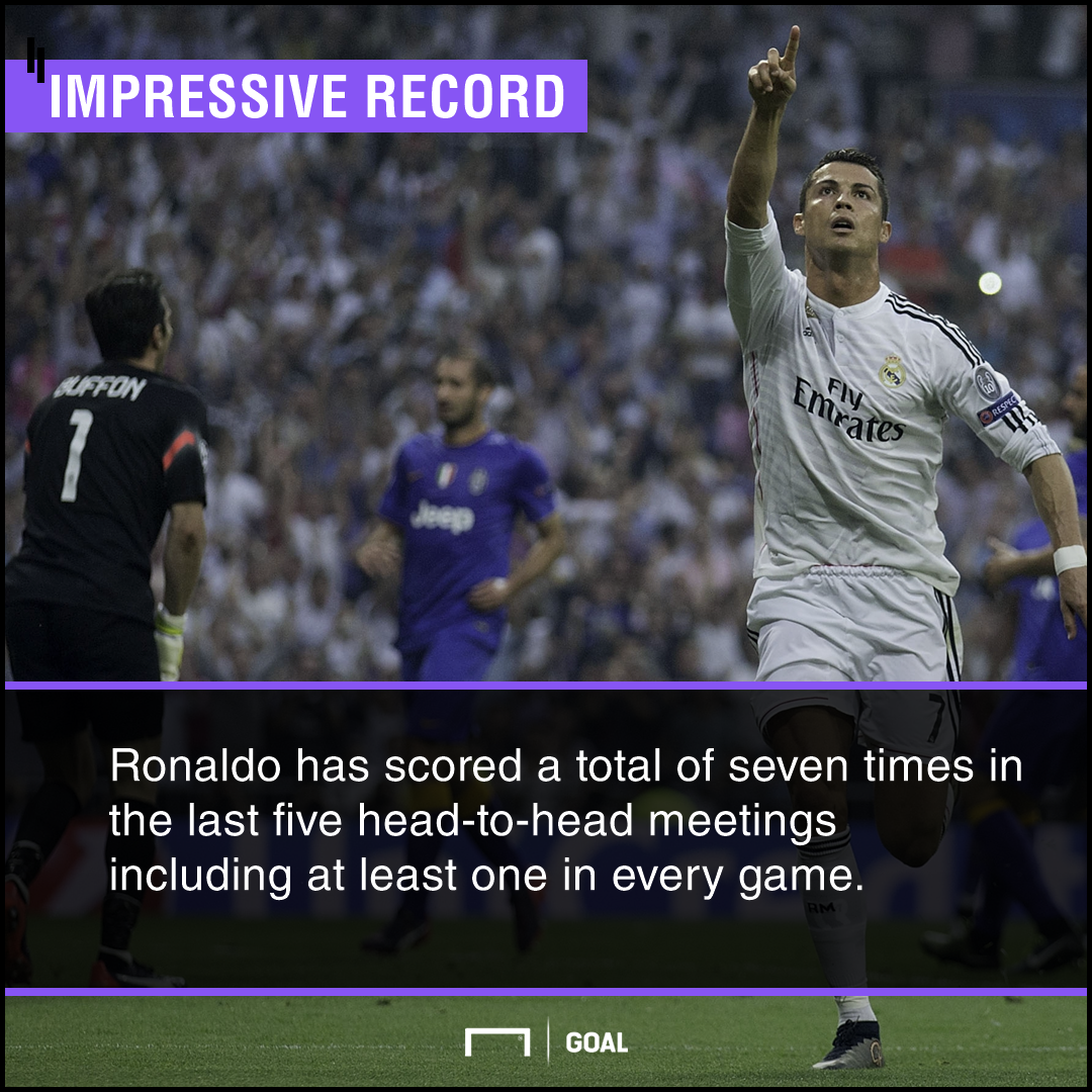 Juventus v Real Madrid Ronaldo record