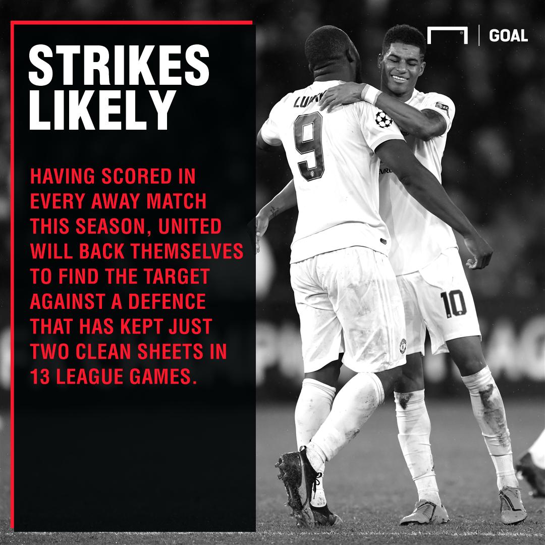 Arsenal Man United graphic