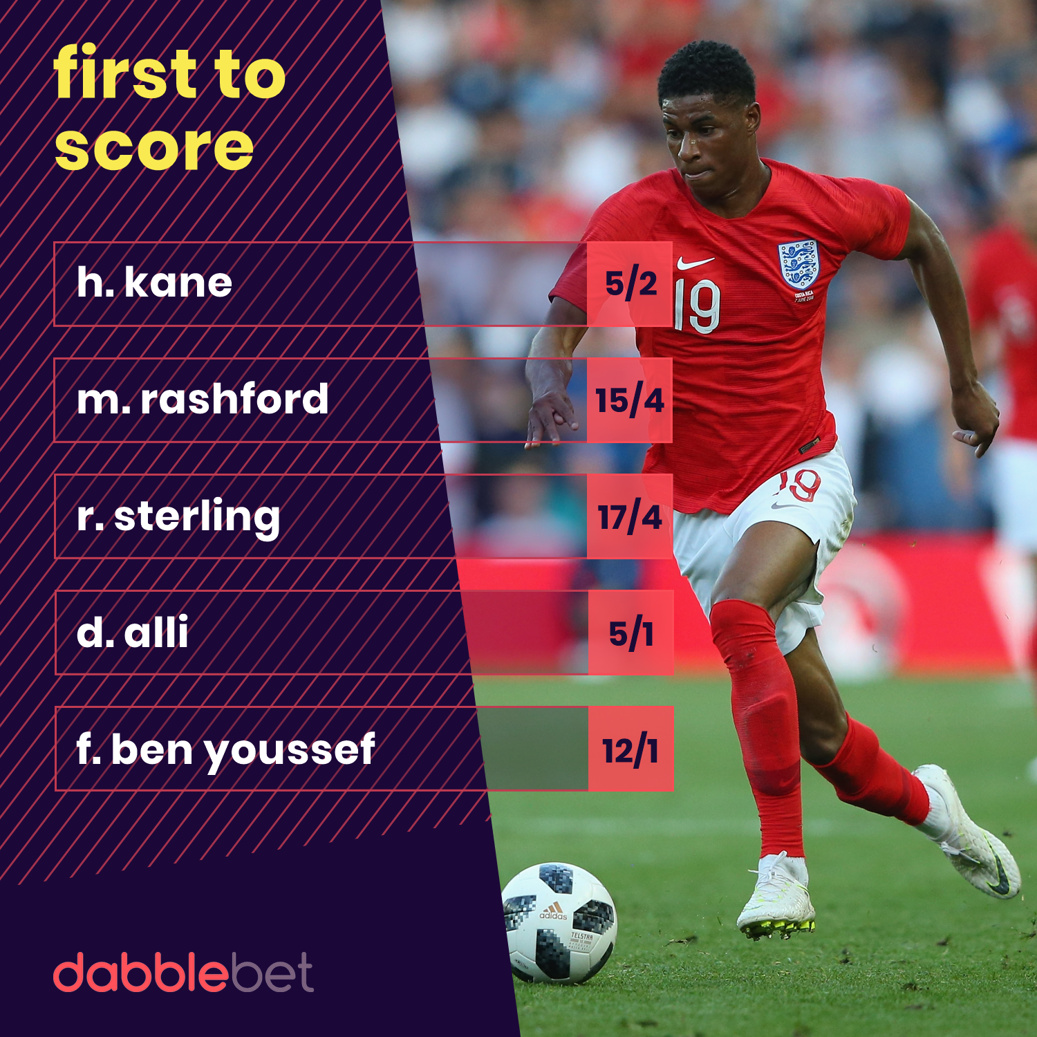 Tunisia England goalscorers graphic