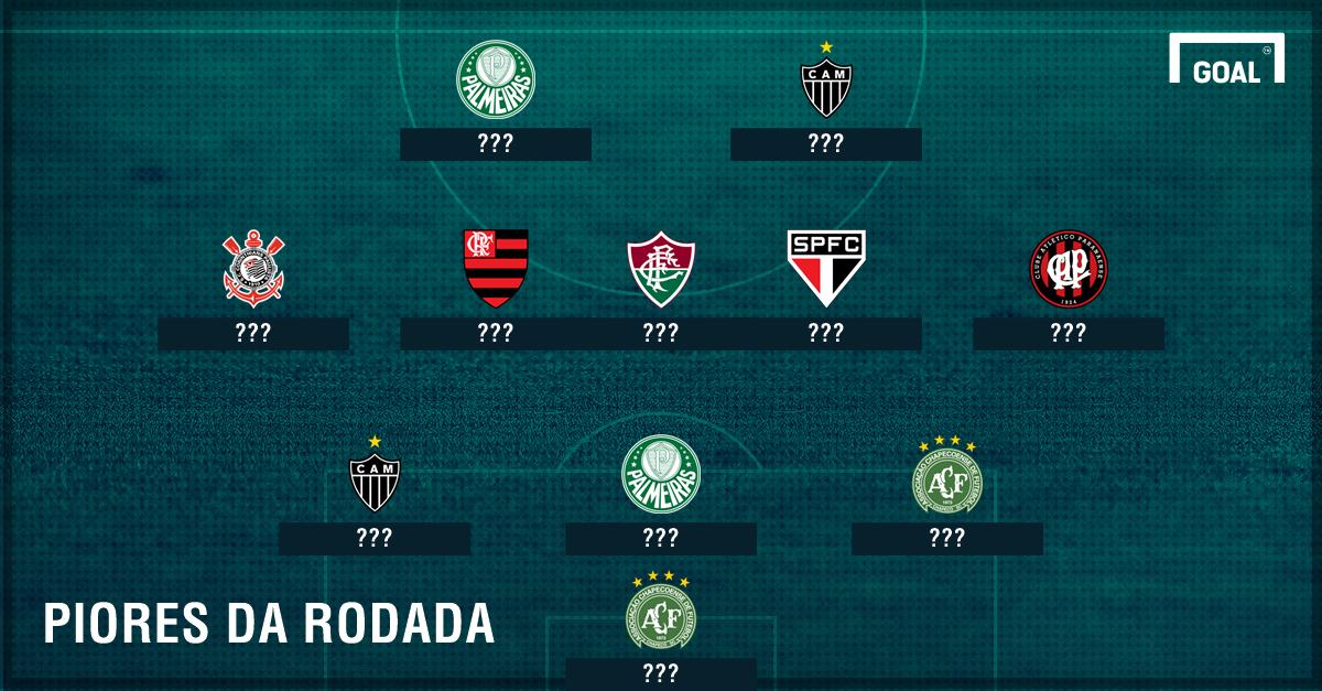 Os piores da 23ª rodada do Brasileirão