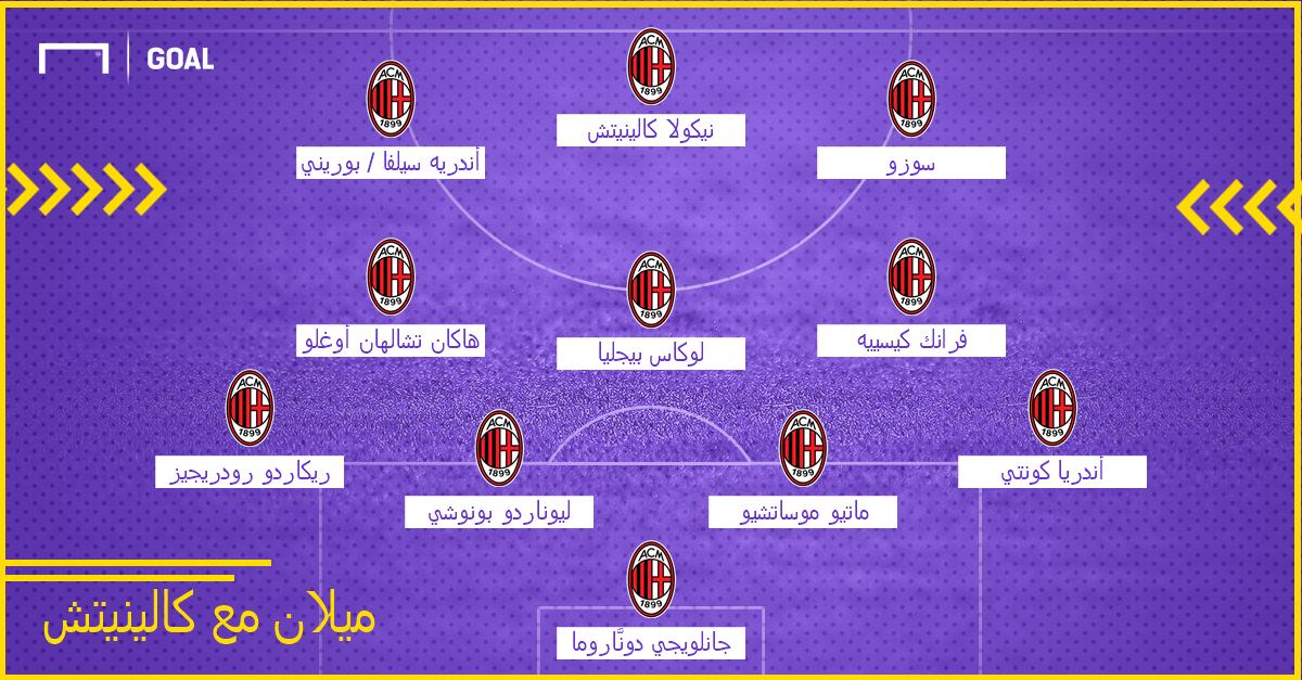 GFX AR Nikola Kalinic Milan XI 4-3-3