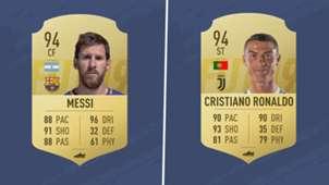 Lionel Messi Cristiano Ronaldo FIFA 19