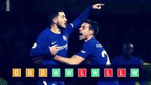 Chelsea Champions League Power Rankings (update)