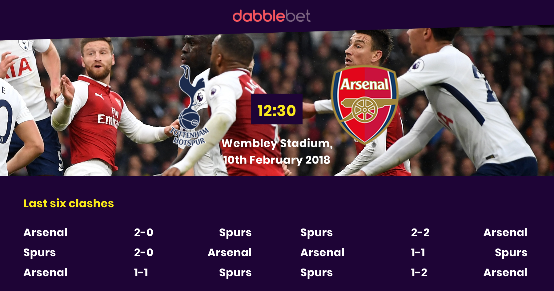 Spurs Arsenal graphic
