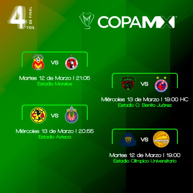 Cuartos de Final Copa MX
