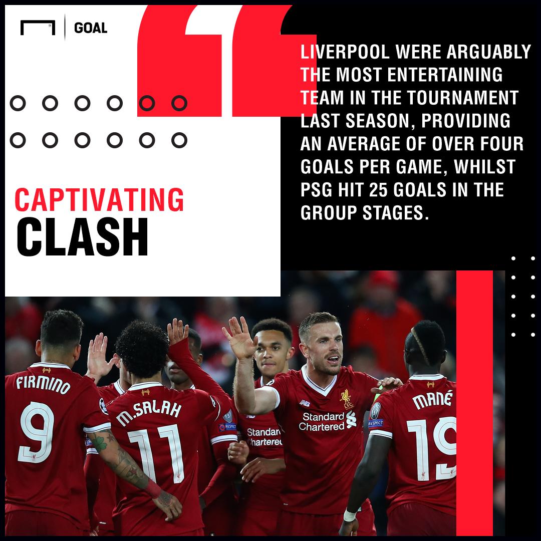 Liverpool PSG graphic