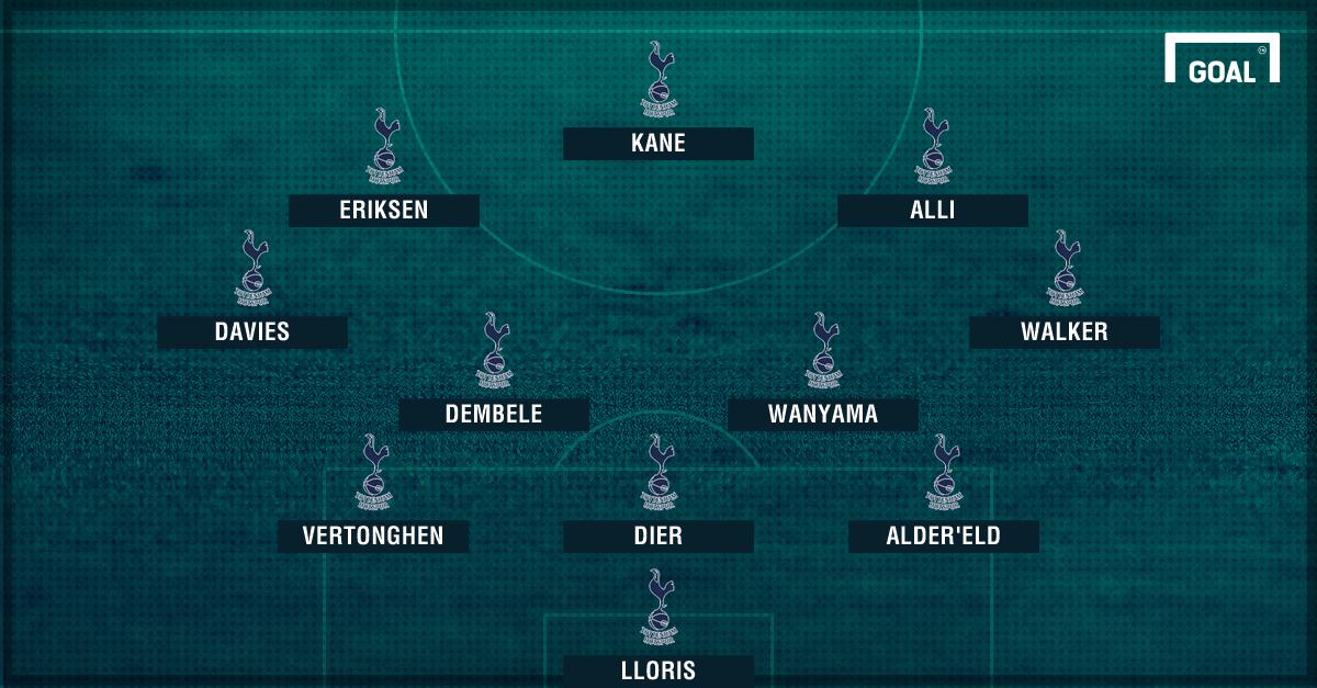 Spurs Chelsea