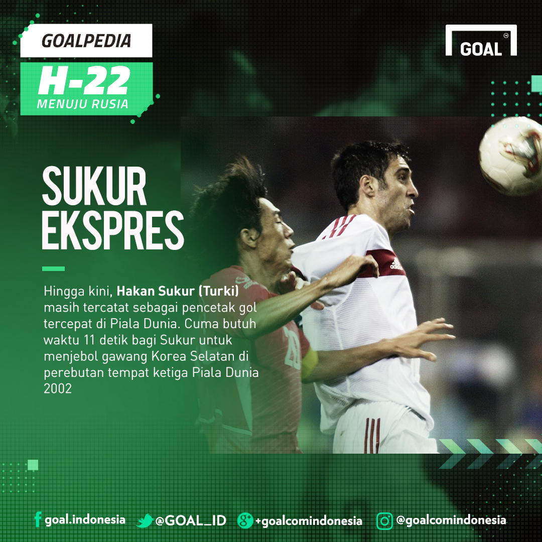 GoalPedia Piala Dunia - H-22 - Sukur Ekspres