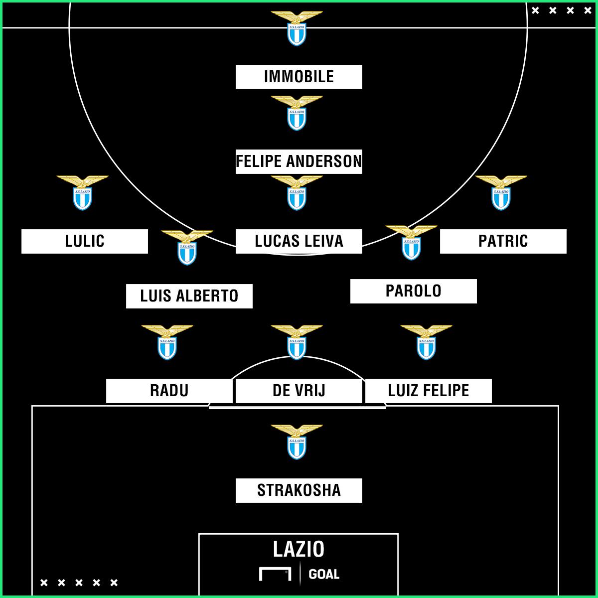 PS XI Lazio vs. Dinamo Kiev