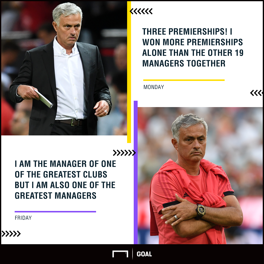 Jose Mourinho quotes Manchester United