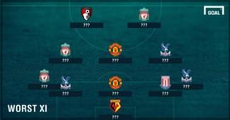 Philippe Coutinho & Tim Terburuk Liga Primer Inggris Pekan Ke-36