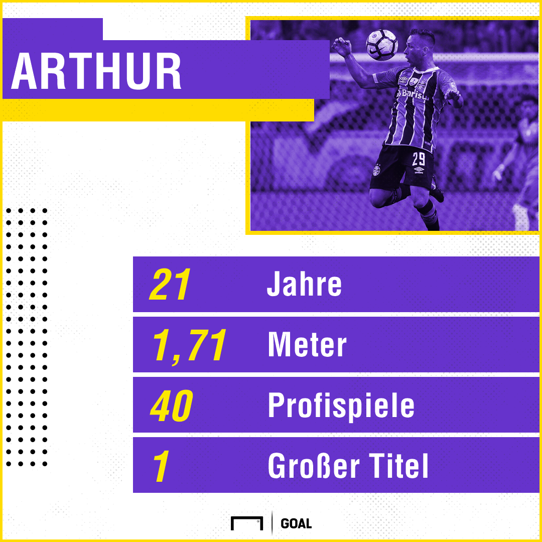GFX Stats Arthur German