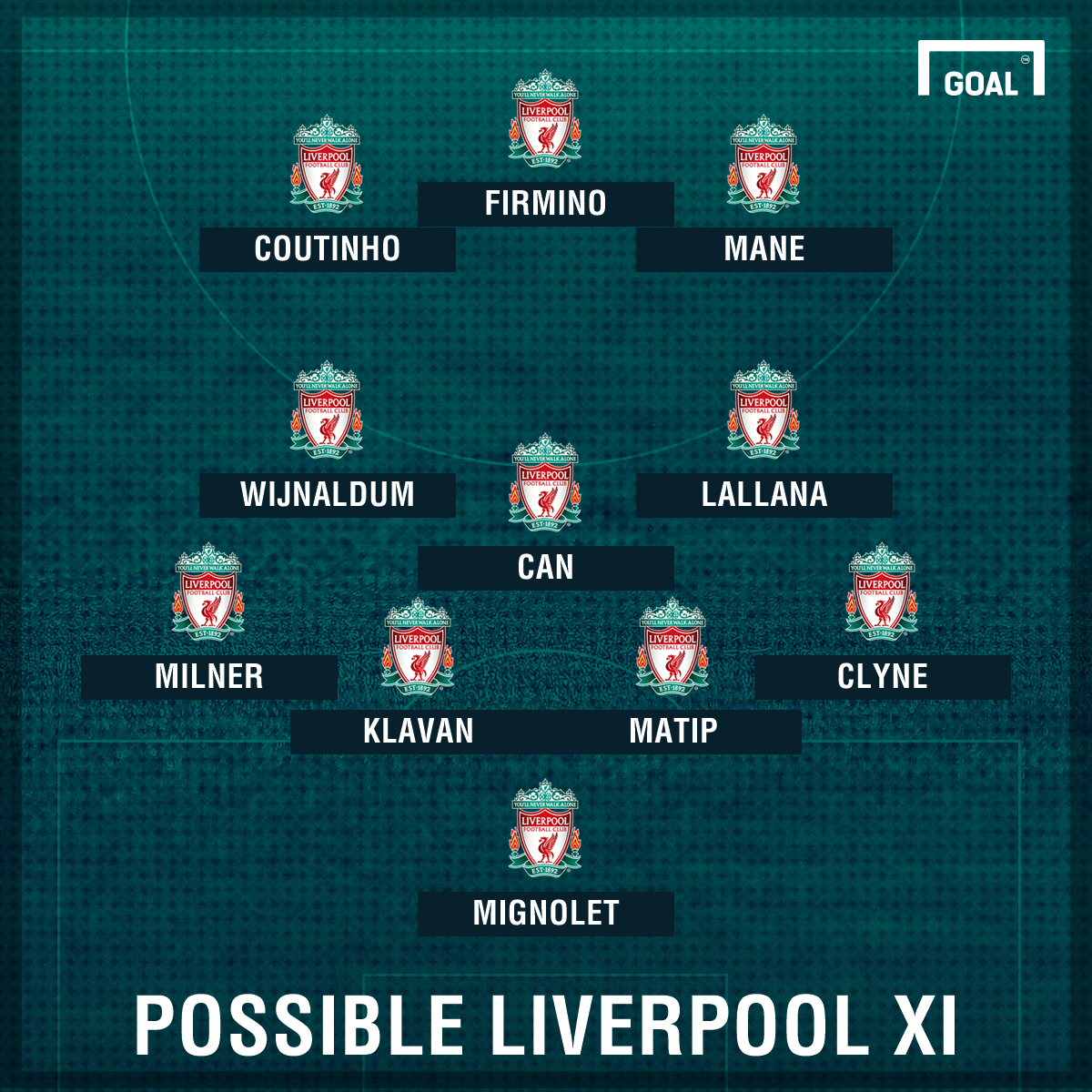 GFX Possible XI Liverpool v City