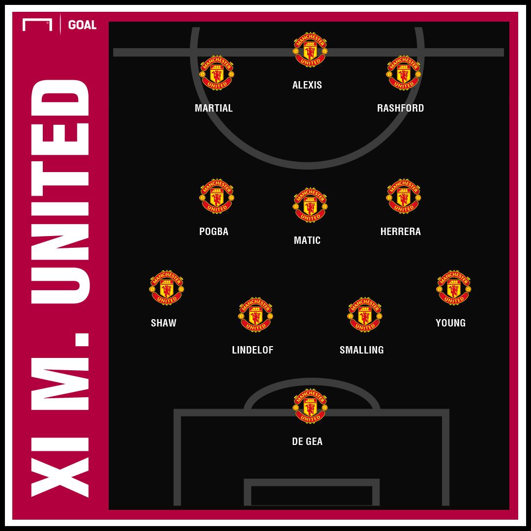 Image Result For Vivo Directo Manchester United Vs Psg Streaming Vivo Directo Hora Argentina
