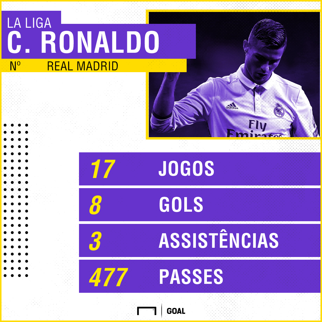 GFX Cristiano Ronaldo La Liga 2017/18