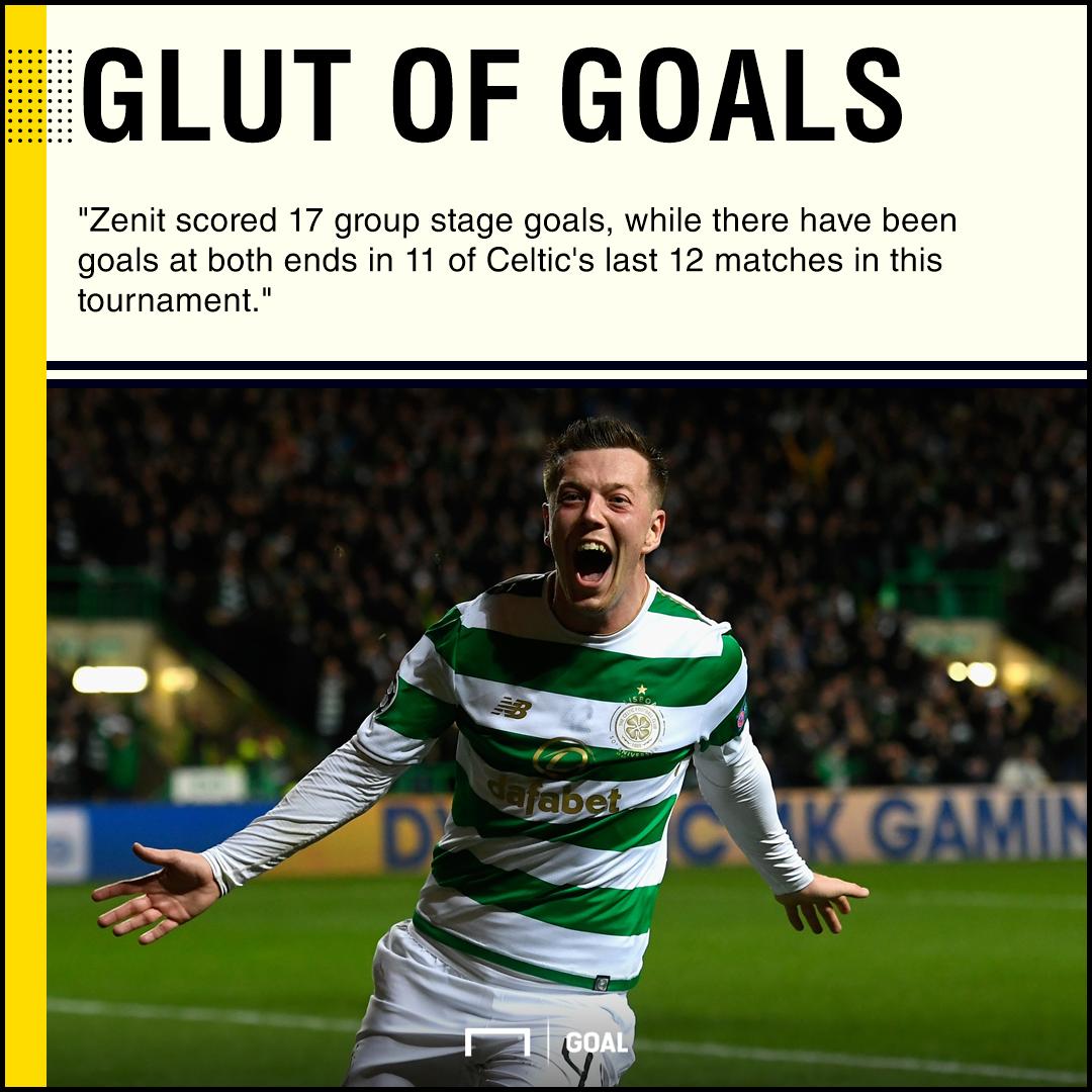 Celtic Zenit graphic