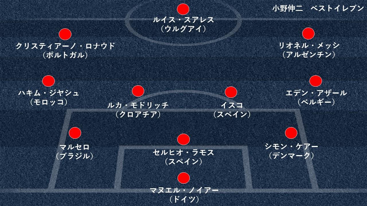 EA_Ono_Formation