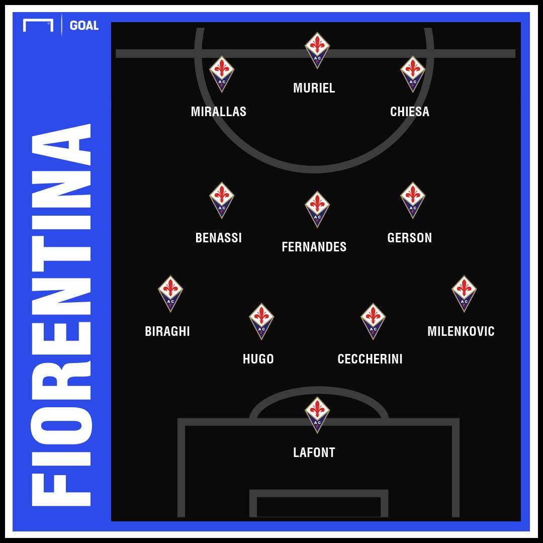 GFX Fiorentina