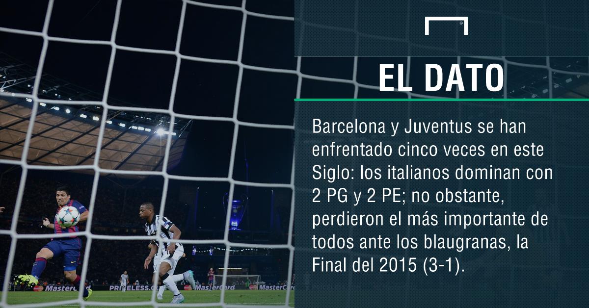 Barcelona-Juventus