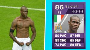 FIFA Cards - Balotelli