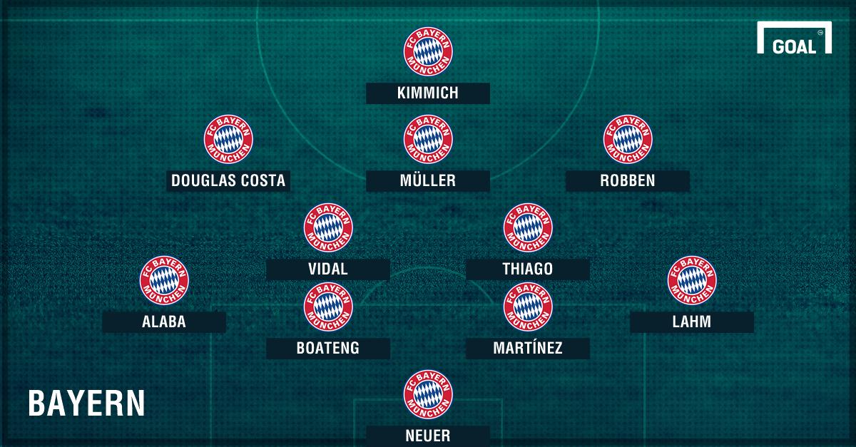 GFX Bayern2