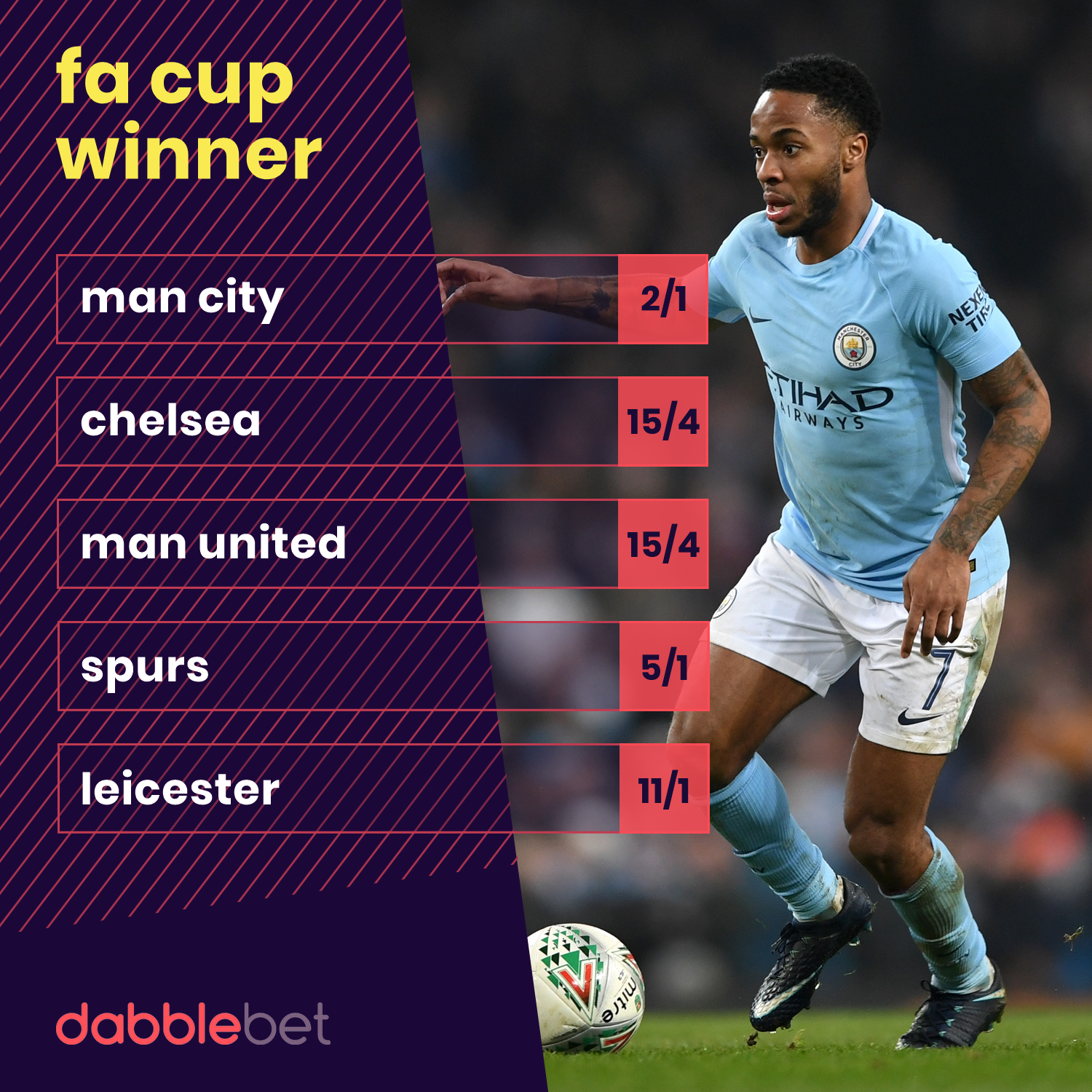 FA Cup odds 07-02 graphic