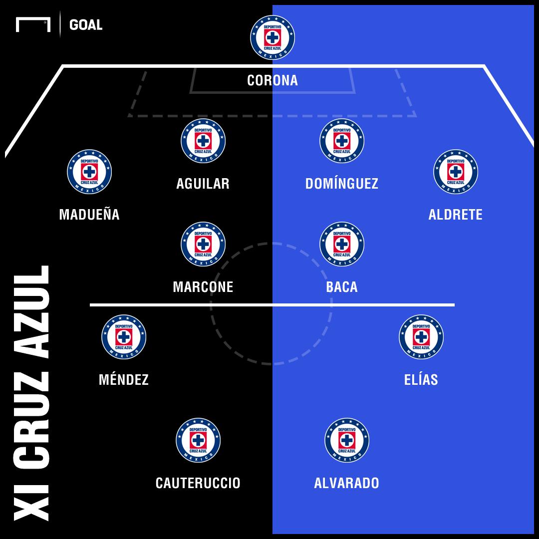 XI Cruz Azul