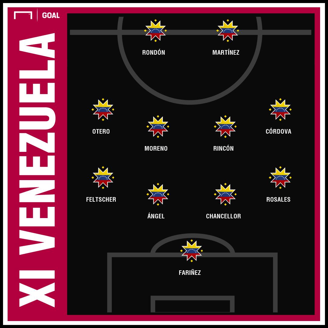 XI Venezuela