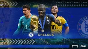 GFXID Cover Rapor Pemain Chelsea Di Piala Dunia 2018